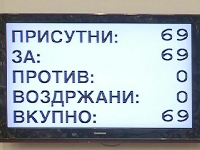 Со 69 гласа  за  Собранието  го донесе Законот за употреба на јазиците